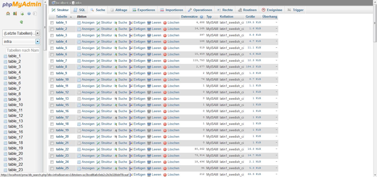 infranet-datenbank-auf-einem-linux-server-bearbeitet-mit-phpmyadmin